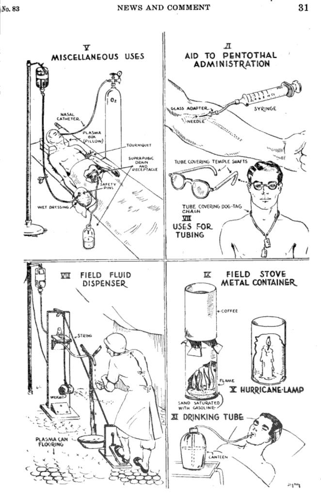 Use of plasma material.3